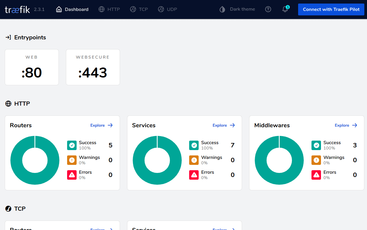 Traefik v2 Dashboard
